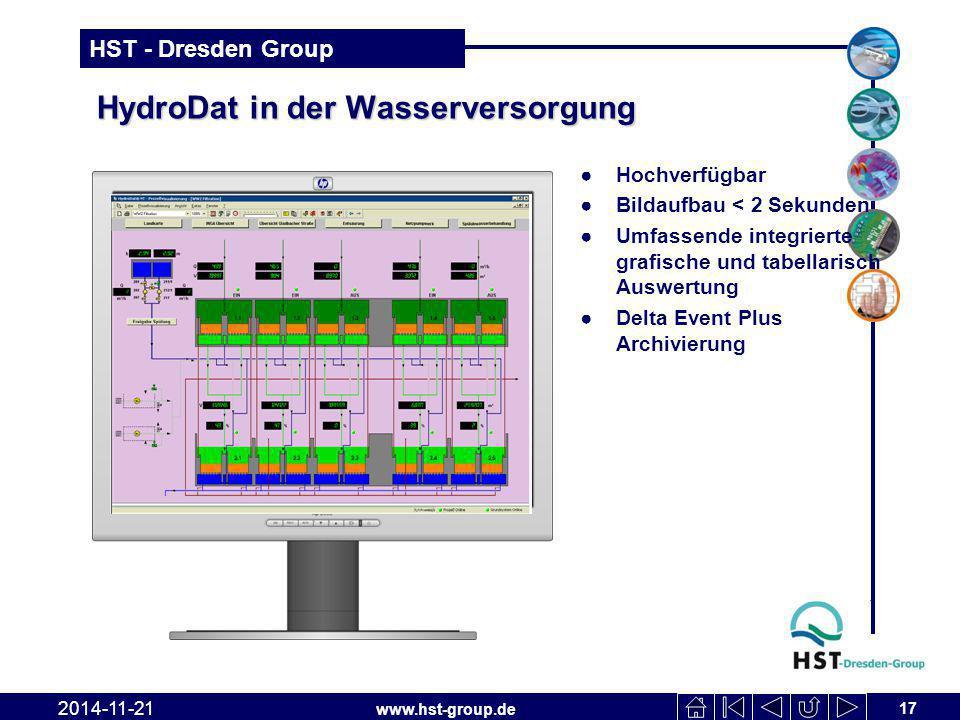 www.hst-group.de HST - Dresden Group HydroDat in der Wasserversorgung ●Hochverfügbar ●Bildaufbau < 2 Sekunden ●Umfassende integrierte grafische und tabellarisch Auswertung ●Delta Event Plus Archivierung 17 2014-11-21