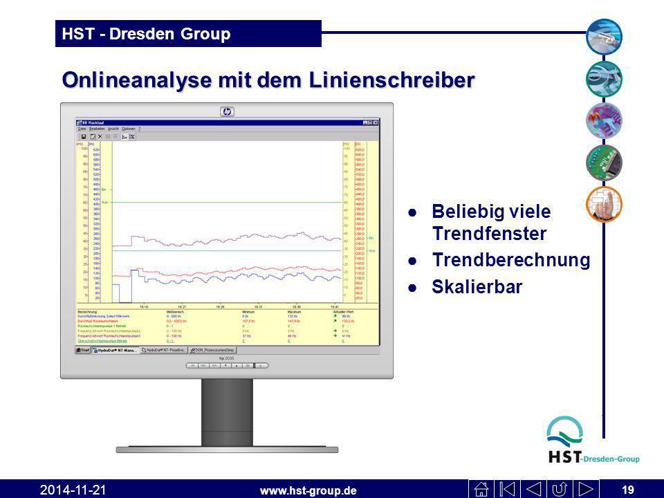 www.hst-group.de HST - Dresden Group Onlineanalyse mit dem Linienschreiber ●Beliebig viele Trendfenster ●Trendberechnung ●Skalierbar 19 2014-11-21