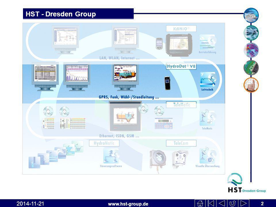 www.hst-group.de HST - Dresden Group Übersicht IT-Systeme 2 2014-11-21