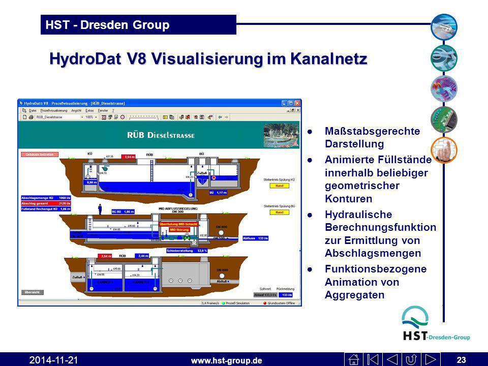 www.hst-group.de HST - Dresden Group HydroDat V8 Visualisierung im Kanalnetz ●Maßstabsgerechte Darstellung ●Animierte Füllstände innerhalb beliebiger geometrischer Konturen ●Hydraulische Berechnungsfunktion zur Ermittlung von Abschlagsmengen ●Funktionsbezogene Animation von Aggregaten 23 2014-11-21