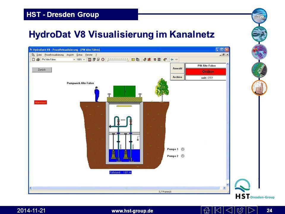 www.hst-group.de HST - Dresden Group HydroDat V8 Visualisierung im Kanalnetz 24 2014-11-21