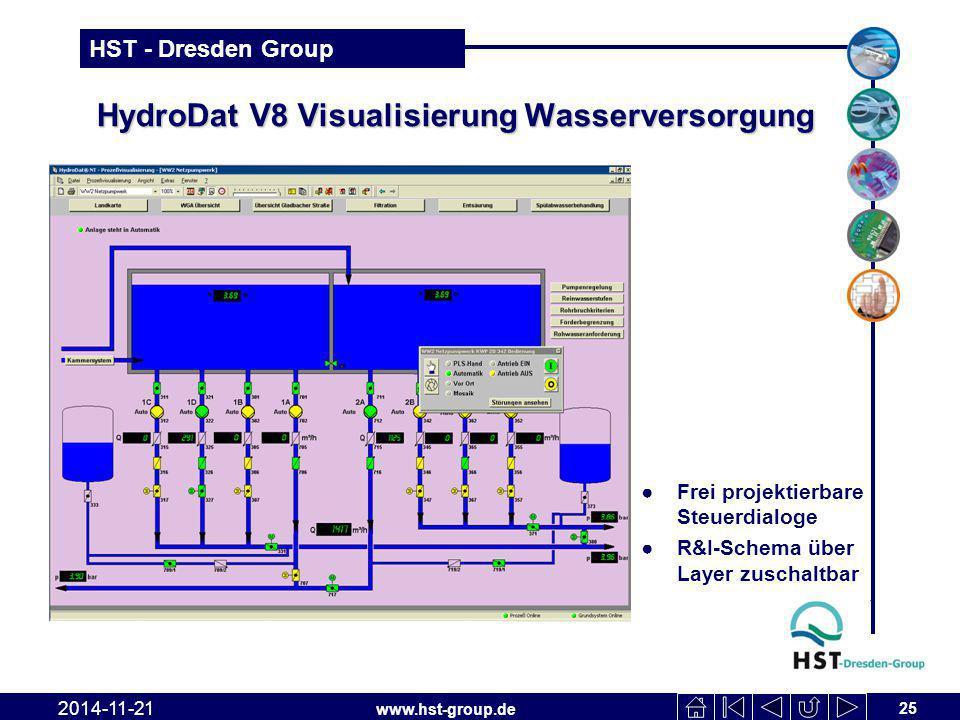 www.hst-group.de HST - Dresden Group HydroDat V8 Visualisierung Wasserversorgung ●Frei projektierbare Steuerdialoge ●R&I-Schema über Layer zuschaltbar 25 2014-11-21