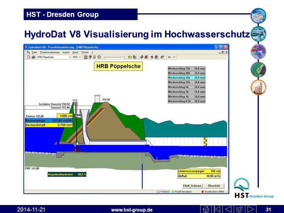 www.hst-group.de HST - Dresden Group HydroDat V8 Visualisierung im Hochwasserschutz 31 2014-11-21