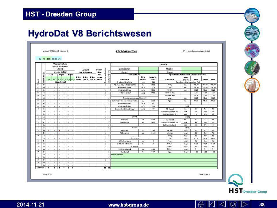 www.hst-group.de HST - Dresden Group HydroDat V8 Berichtswesen 38 2014-11-21