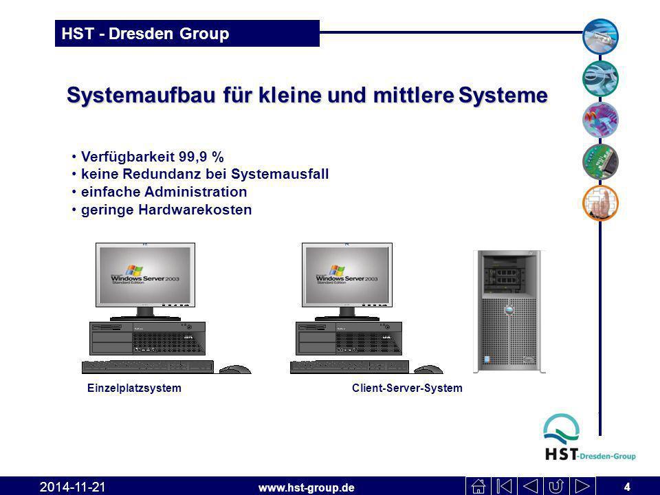 www.hst-group.de HST - Dresden Group Systemaufbau für kleine und mittlere Systeme 4 2014-11-21 EinzelplatzsystemClient-Server-System Verfügbarkeit 99,9 % keine Redundanz bei Systemausfall einfache Administration geringe Hardwarekosten