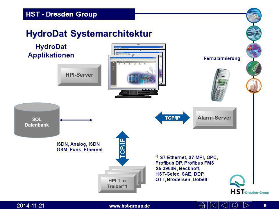 www.hst-group.de HST - Dresden Group HydroDat Systemarchitektur 9 2014-11-21 SQL Datenbank TCP/IP ISDN, Analog, ISDN GSM, Funk, Ethernet TCP/IP Fernalarmierung *1 S7-Ethernet, S7-MPI, OPC, Profibus DP, Profibus FMS S5-3964R, Beckhoff, HST-Gefec, SAE, DDP, OTT, Brodersen, Döbelt HydroDat Applikationen