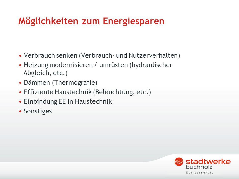 Verbrauch senken (Verbrauch- und Nutzerverhalten) Heizung modernisieren / umrüsten (hydraulischer Abgleich, etc.) Dämmen (Thermografie) Effiziente Hau