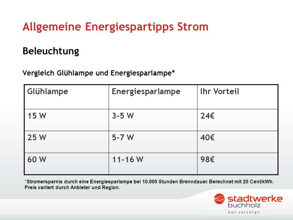 Allgemeine Energiespartipps Strom Beleuchtung Vergleich Glühlampe und Energiesparlampe* GlühlampeEnergiesparlampeIhr Vorteil 15 W3-5 W24€ 25 W5-7 W40€