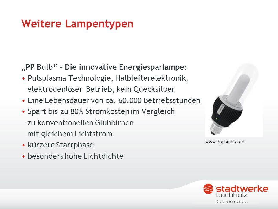 """Weitere Lampentypen """"PP Bulb"""" - Die innovative Energiesparlampe: Pulsplasma Technologie, Halbleiterelektronik, elektrodenloser Betrieb, kein Quecksilb"""