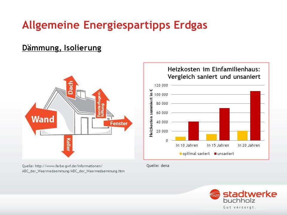 Allgemeine Energiespartipps Erdgas Dämmung, Isolierung Quelle: http://www.farbe-gwf.de/Informationen/ ABC_der_Waermedaemmung/ABC_der_Waermedaemmung.ht