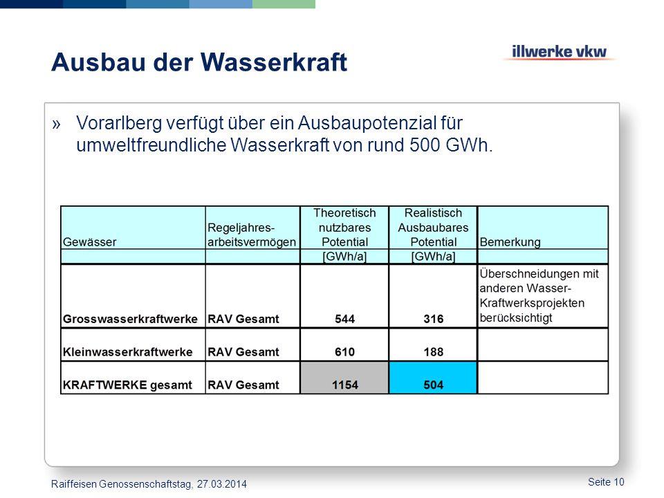 Ausbau der Wasserkraft »Vorarlberg verfügt über ein Ausbaupotenzial für umweltfreundliche Wasserkraft von rund 500 GWh. Seite 10 Raiffeisen Genossensc
