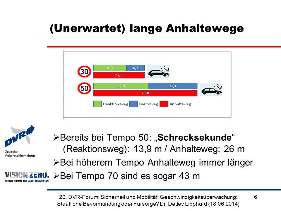 """(Unerwartet) lange Anhaltewege  Bereits bei Tempo 50: """"Schrecksekunde"""" (Reaktionsweg): 13,9 m / Anhalteweg: 26 m  Bei höherem Tempo Anhalteweg immer"""
