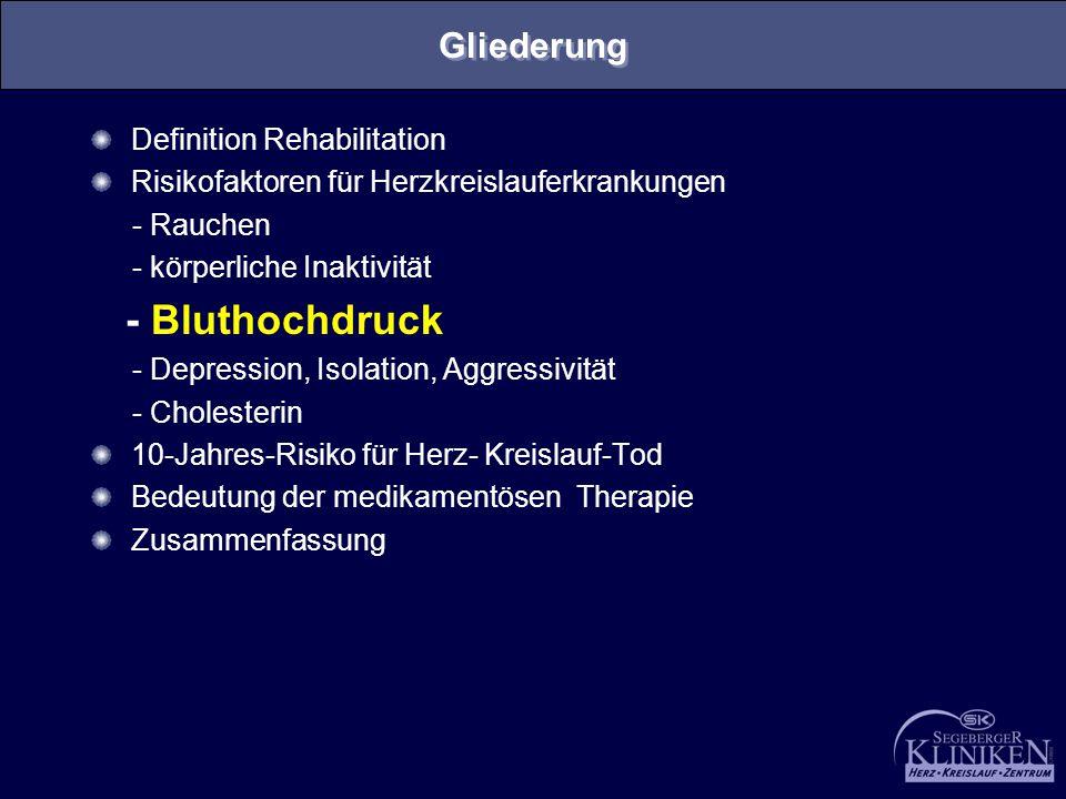 Gliederung Definition Rehabilitation Risikofaktoren für Herzkreislauferkrankungen - Rauchen - körperliche Inaktivität - Bluthochdruck - Depression, Is