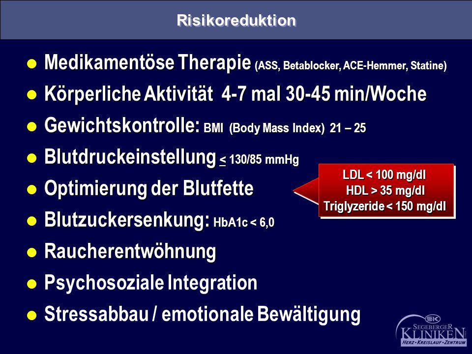 Medikamentöse Therapie (ASS, Betablocker, ACE-Hemmer, Statine) Körperliche Aktivität 4-7 mal 30-45 min/Woche Gewichtskontrolle: BMI (Body Mass Index)