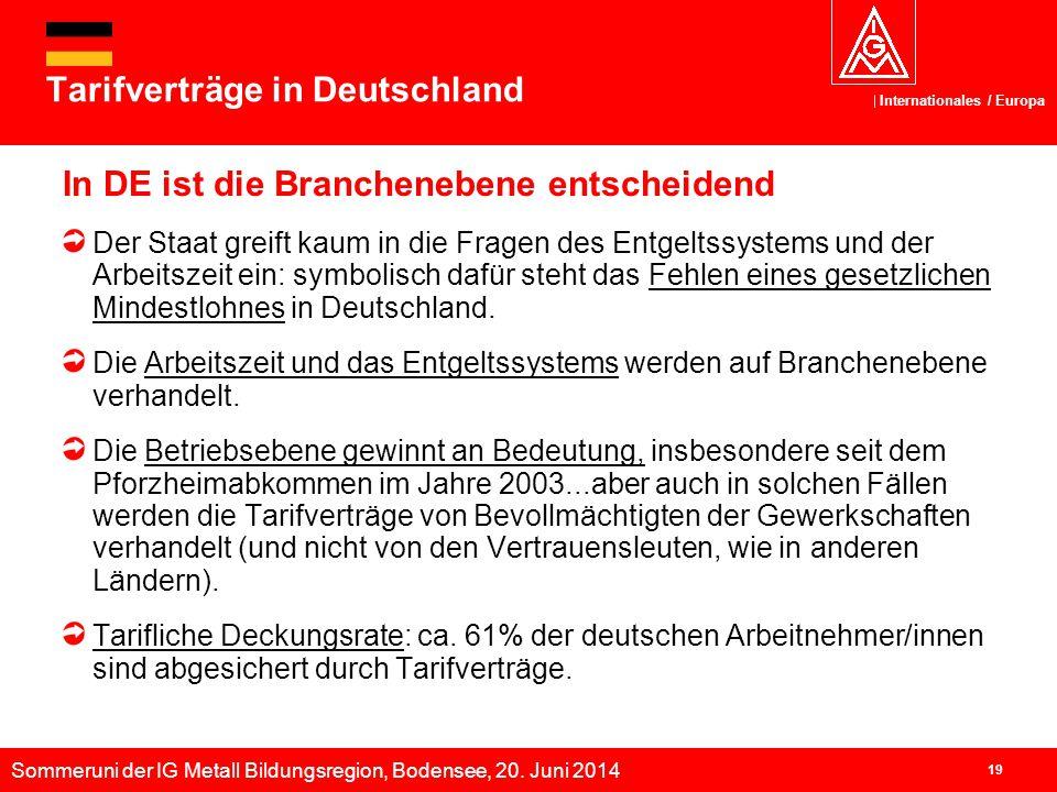 Sommeruni der IG Metall Bildungsregion, Bodensee, 20. Juni 2014 Internationales / Europa 19 Tarifverträge in Deutschland In DE ist die Branchenebene e