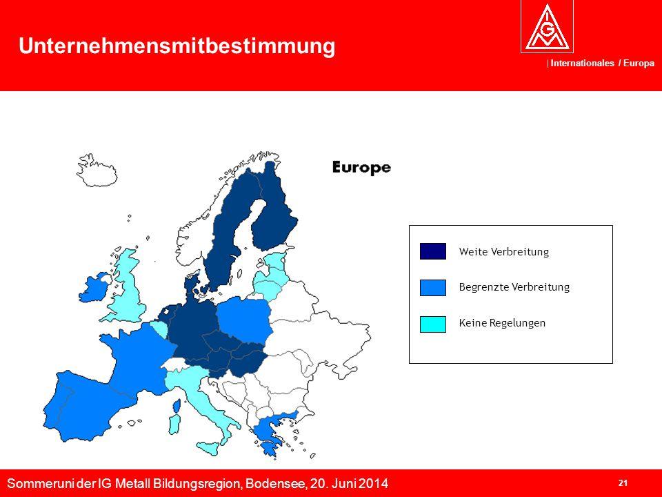 Sommeruni der IG Metall Bildungsregion, Bodensee, 20. Juni 2014 Internationales / Europa 21 Unternehmensmitbestimmung Weite Verbreitung Begrenzte Verb