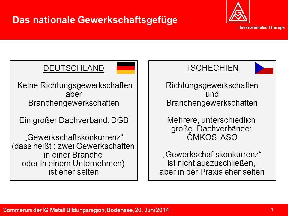 Sommeruni der IG Metall Bildungsregion, Bodensee, 20. Juni 2014 Internationales / Europa 3 Das nationale Gewerkschaftsgefüge DEUTSCHLAND Keine Richtun