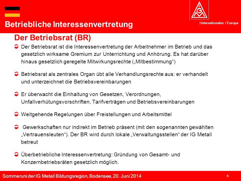 Sommeruni der IG Metall Bildungsregion, Bodensee, 20. Juni 2014 Internationales / Europa 6 Der Betriebsrat (BR) Der Betriebsrat ist die Interessenvert