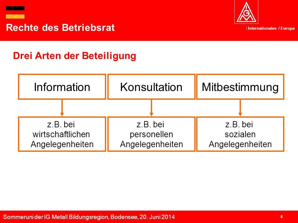 Sommeruni der IG Metall Bildungsregion, Bodensee, 20. Juni 2014 Internationales / Europa 8 Drei Arten der Beteiligung Rechte des Betriebsrat Informati