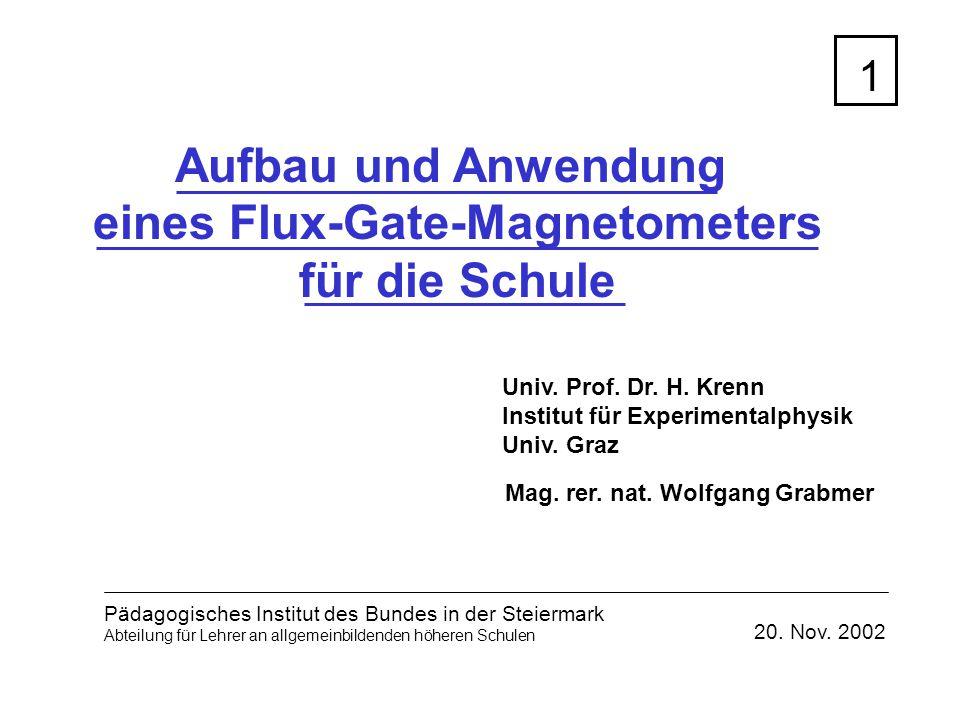 Teiler 2:1 (Toggle-Flip-Flop) 1 kHz 2 kHz Astabiler Multivibrator Vormagnetisierungs- Stromquelle (Integrator) 1 kHz Dreiecksstrom Vormagnetisierungsspule Sensor- spule Externes Magnetfeld H x Gleichspannungsanzeige Mittelwertbildner Phasenempfindlicher Gleichrichter 10 Elektronisches Schaltbild des Magnetometers