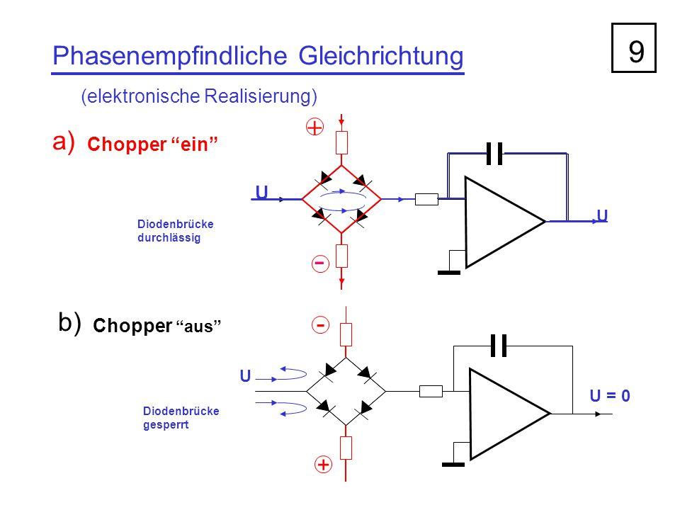 """Phasenempfindliche Gleichrichtung (elektronische Realisierung) 9 + - a) Chopper """"ein"""" b) Chopper """"aus"""" - + Diodenbrücke durchlässig U U Diodenbrücke g"""