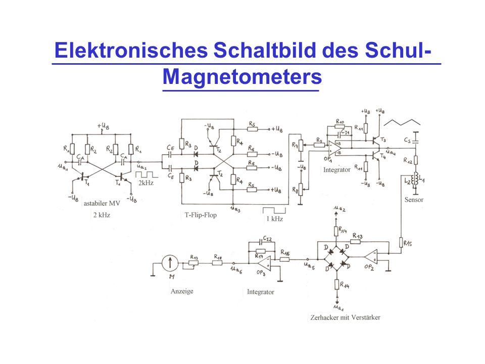 Elektronisches Schaltbild des Schul- Magnetometers