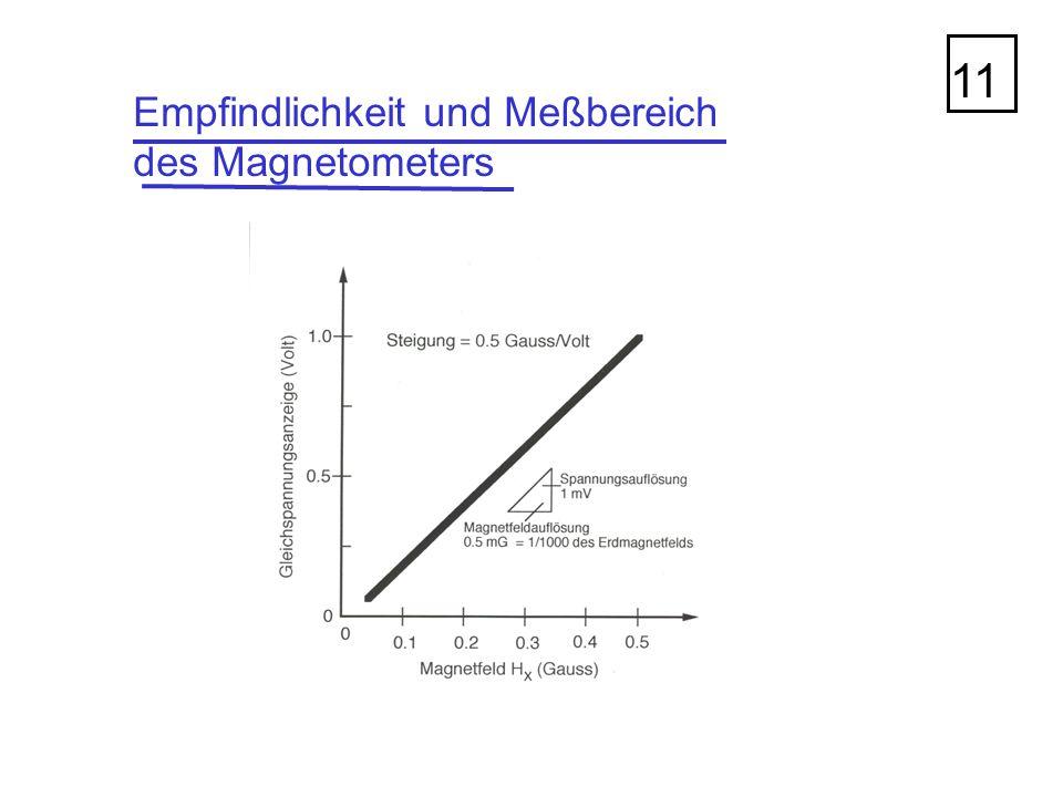 11 Empfindlichkeit und Meßbereich des Magnetometers