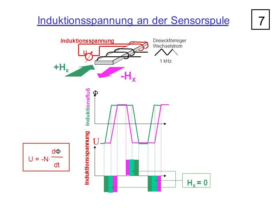 Induktionsspannung an der Sensorspule 7 Dreieckförmiger Wechselstrom 1 kHz +H x -H x U Induktionsspannung Induktionsfluß  Induktionsspannung U U = -N