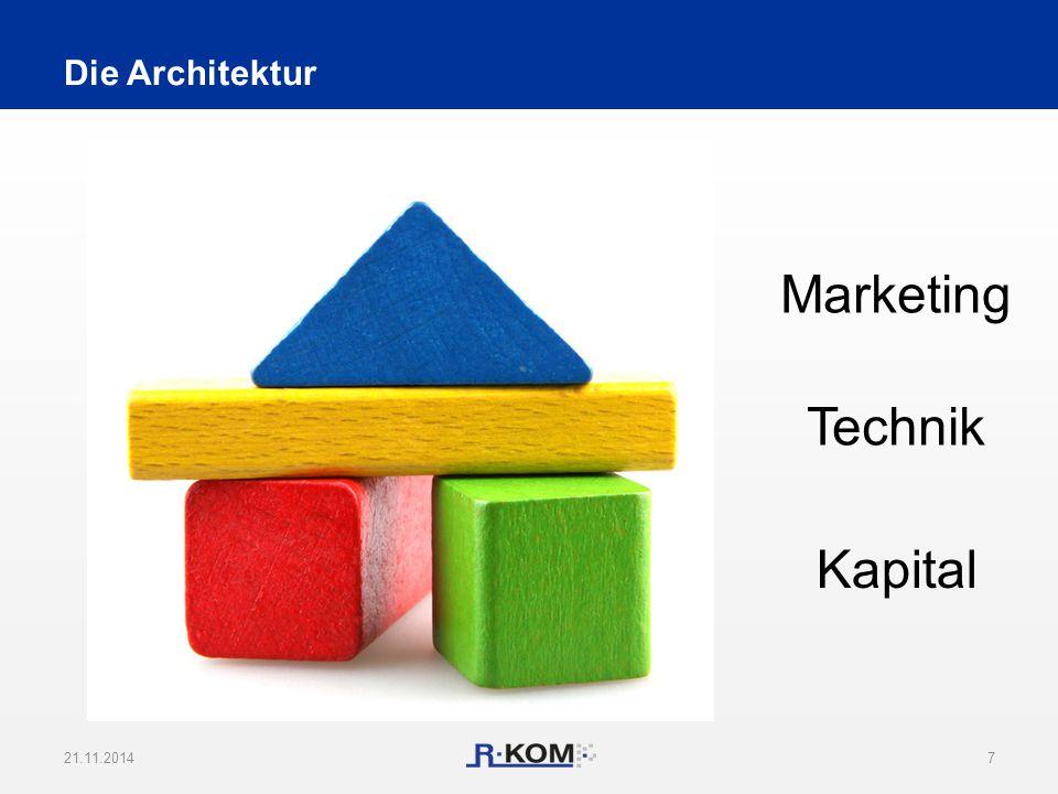 21.11.20147 Kapital Technik Marketing Die Architektur