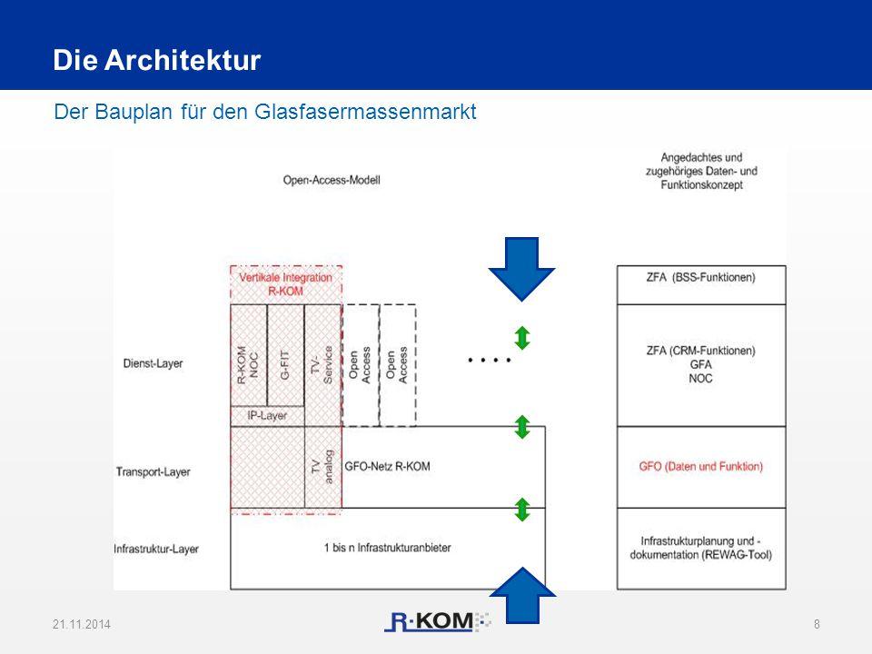 21.11.20148 Der Bauplan für den Glasfasermassenmarkt
