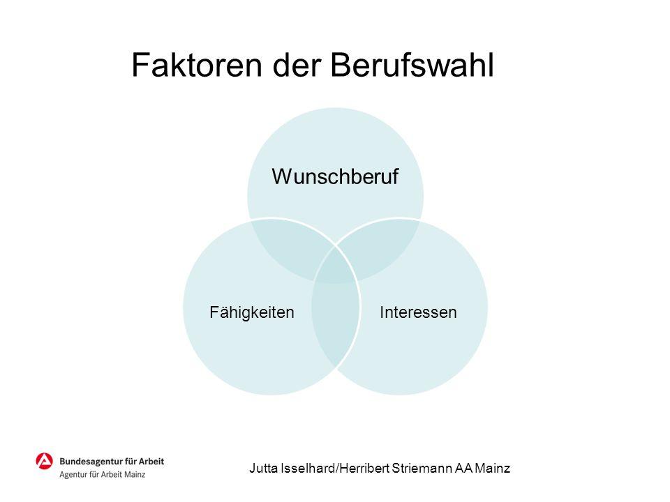 Wunschberuf InteressenFähigkeiten Faktoren der Berufswahl Jutta Isselhard/Herribert Striemann AA Mainz