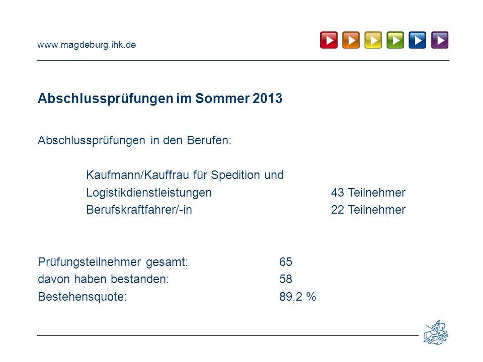 www.magdeburg.ihk.de Abschlussprüfungen im Sommer 2013 Abschlussprüfungen in den Berufen: Kaufmann/Kauffrau für Spedition und Logistikdienstleistungen