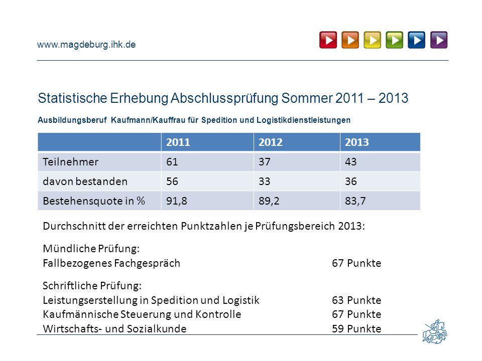 www.magdeburg.ihk.de Statistische Erhebung Abschlussprüfung Sommer 2011 – 2013 Ausbildungsberuf Kaufmann/Kauffrau für Spedition und Logistikdienstleis