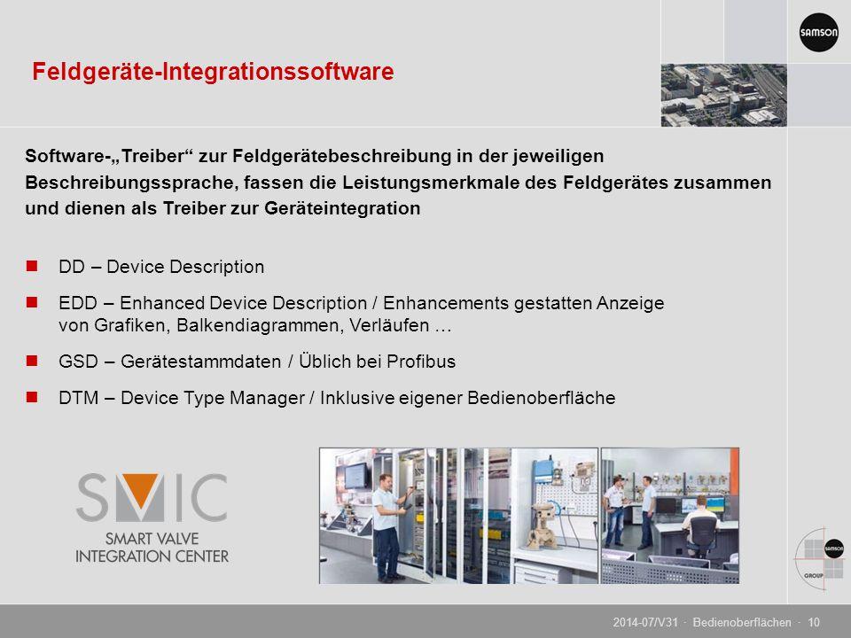"""Feldgeräte-Integrationssoftware Software-""""Treiber"""" zur Feldgerätebeschreibung in der jeweiligen Beschreibungssprache, fassen die Leistungsmerkmale des"""