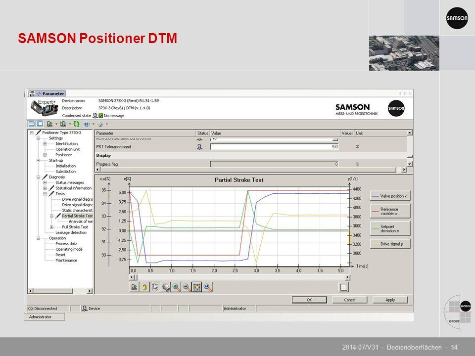 SAMSON Positioner DTM 2014-07/V31 · Bedienoberflächen · 14