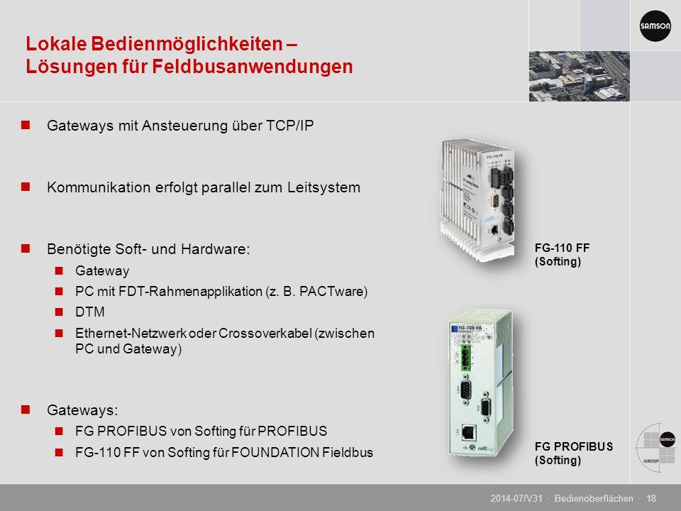 Gateways mit Ansteuerung über TCP/IP Kommunikation erfolgt parallel zum Leitsystem Benötigte Soft- und Hardware: Gateway PC mit FDT-Rahmenapplikation