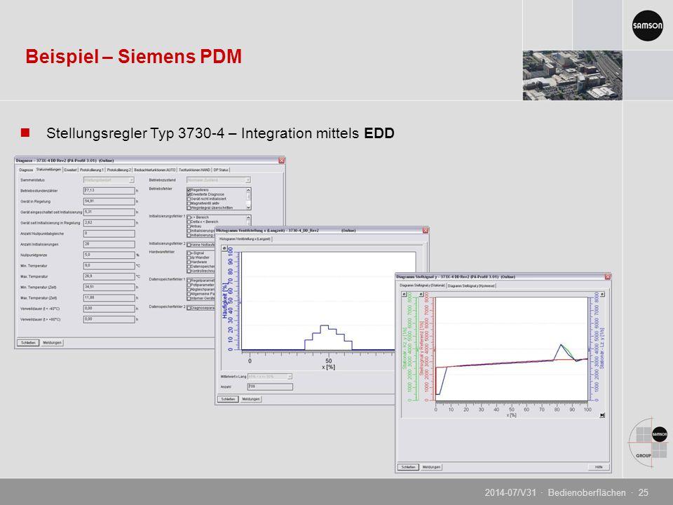 Beispiel – Siemens PDM Stellungsregler Typ 3730-4 – Integration mittels EDD 2014-07/V31 · Bedienoberflächen · 25