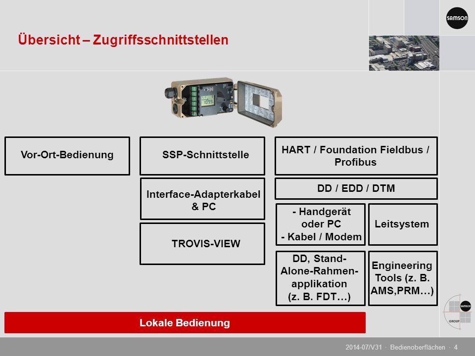SAMSON Positioner DTM 2014-07/V31 · Bedienoberflächen · 15
