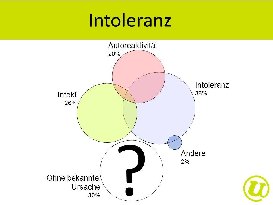 Infekt 26% Intoleranz 38% Autoreaktivität 20% Ohne bekannte Ursache 30% Andere 2% ?