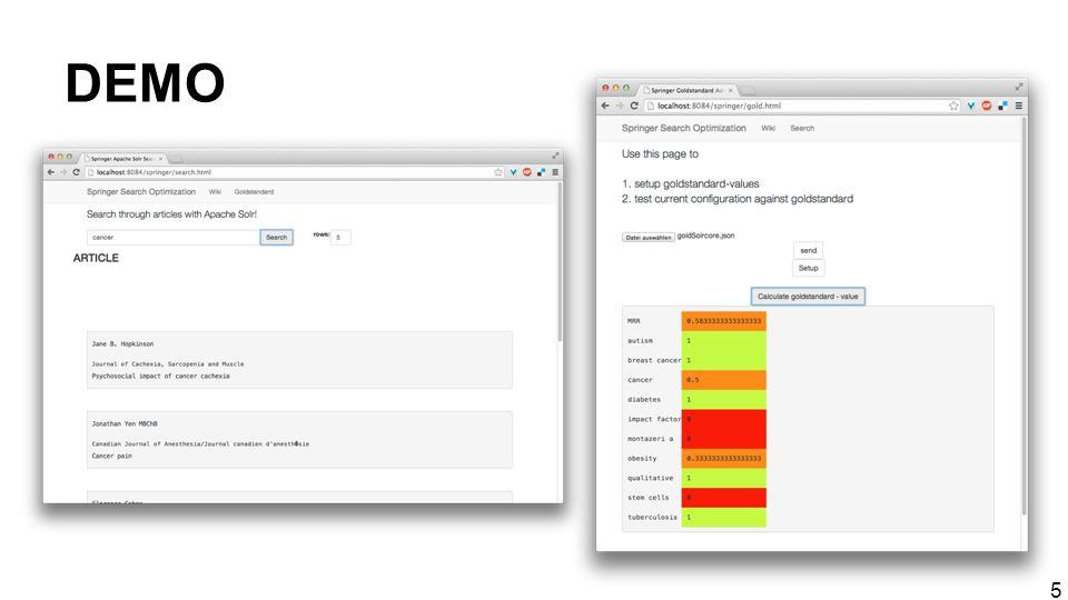 Methodik Indizierung * Indizierung per Implementierung des DataImportHandlers in der solr-Konfiguration - XML-Dateien von Springer mittels Xpath-Ausdrücken indiziert.