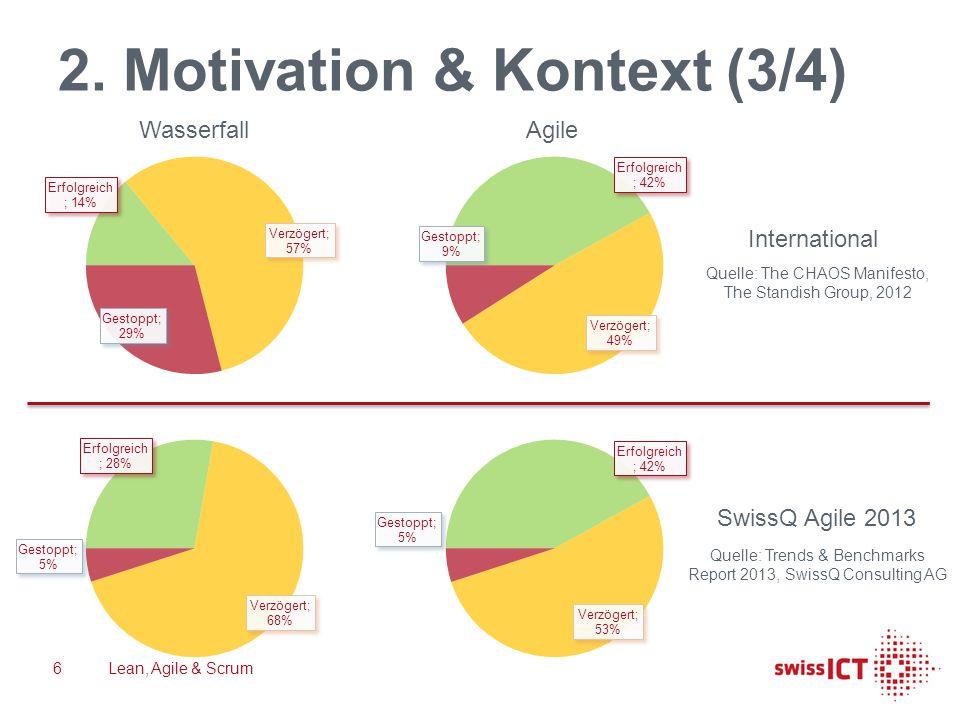 2. Motivation & Kontext (3/4) Lean, Agile & Scrum6 International SwissQ Agile 2013 WasserfallAgile Quelle: The CHAOS Manifesto, The Standish Group, 20