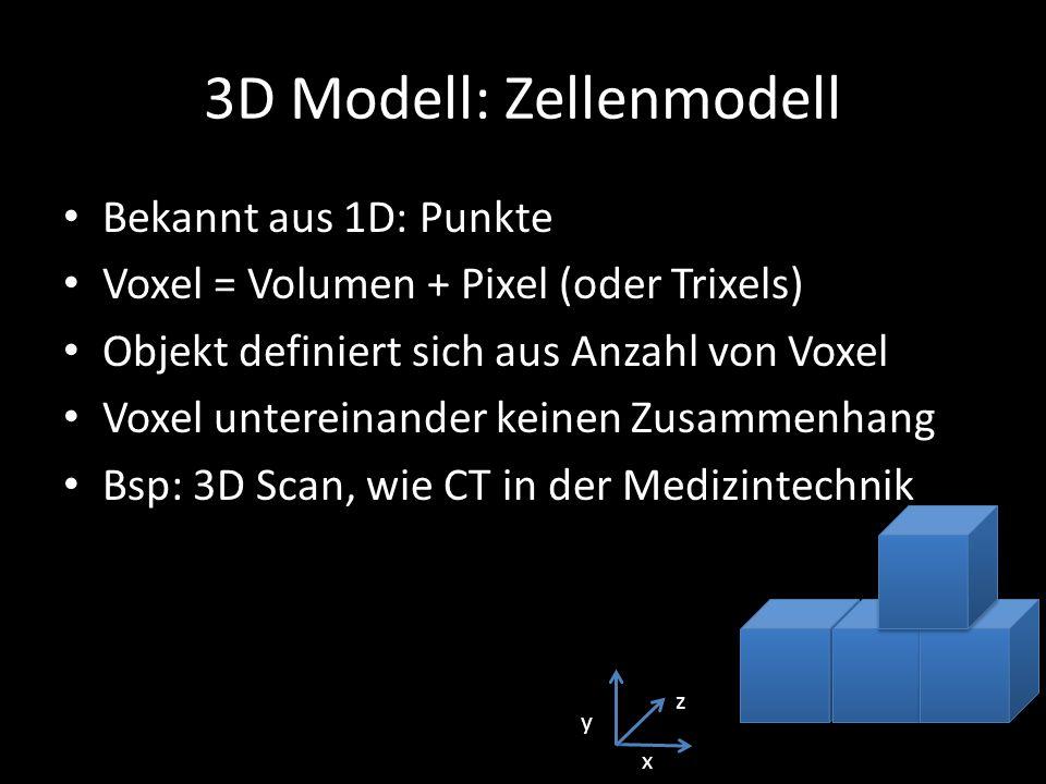 3D Modell: Zellenmodell Bekannt aus 1D: Punkte Voxel = Volumen + Pixel (oder Trixels) Objekt definiert sich aus Anzahl von Voxel Voxel untereinander k