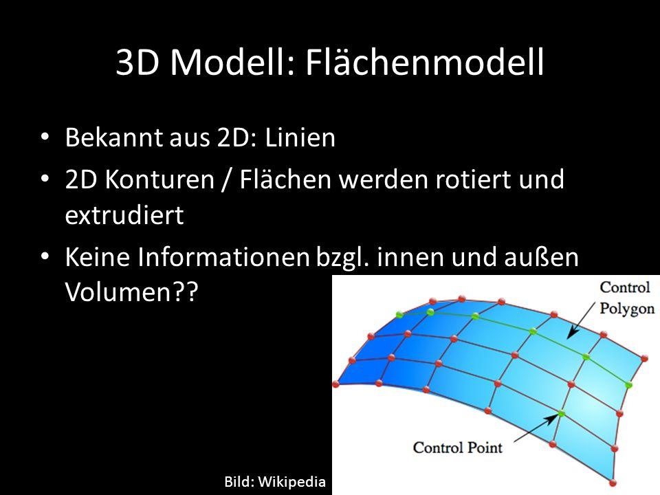 3D Modell: Flächenmodell Bekannt aus 2D: Linien 2D Konturen / Flächen werden rotiert und extrudiert Keine Informationen bzgl. innen und außen Volumen?