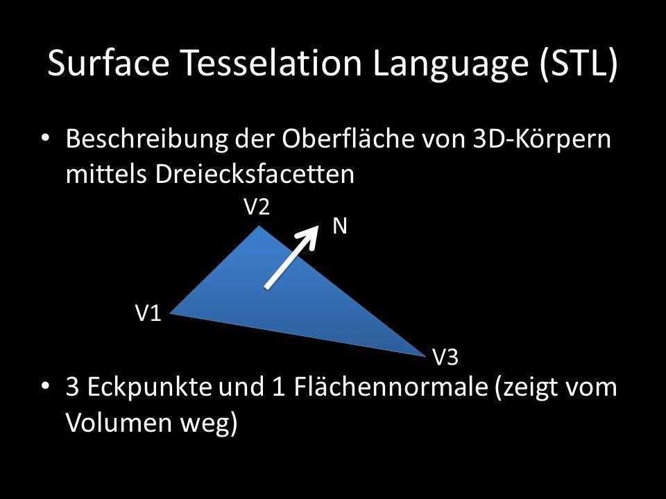 Surface Tesselation Language (STL) Beschreibung der Oberfläche von 3D-Körpern mittels Dreiecksfacetten 3 Eckpunkte und 1 Flächennormale (zeigt vom Vol