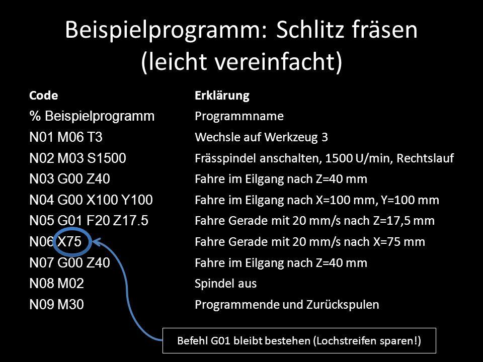 Beispielprogramm: Schlitz fräsen (leicht vereinfacht) CodeErklärung % Beispielprogramm Programmname N01 M06 T3 Wechsle auf Werkzeug 3 N02 M03 S1500 Fr
