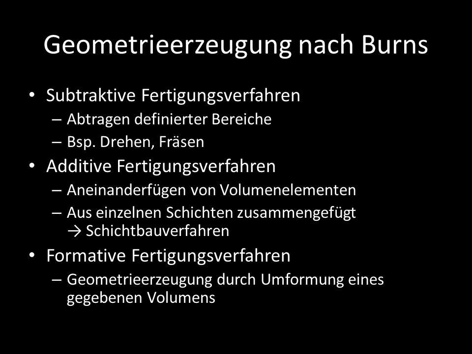 Geometrieerzeugung nach Burns Subtraktive Fertigungsverfahren – Abtragen definierter Bereiche – Bsp. Drehen, Fräsen Additive Fertigungsverfahren – Ane