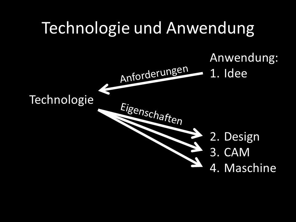 Technologie und Anwendung Anwendung: 1. Idee 2. Design 3. CAM 4. Maschine Technologie Anforderungen Eigenschaften