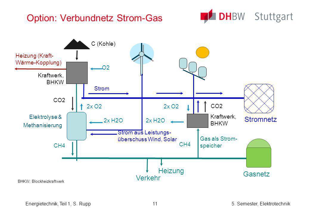 Energietechnik, Teil 1, S. Rupp5. Semester, Elektrotechnik Option: Verbundnetz Strom-Gas C (Kohle) CO2 Heizung (Kraft- Wärme-Kopplung) Kraftwerk, BHKW