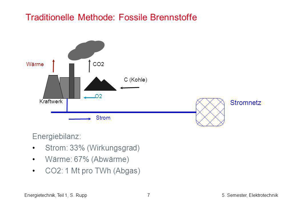 Energietechnik, Teil 1, S. Rupp5. Semester, Elektrotechnik Traditionelle Methode: Fossile Brennstoffe Energiebilanz: Strom: 33% (Wirkungsgrad) Wärme: