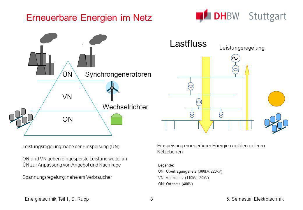Energietechnik, Teil 1, S. Rupp5. Semester, Elektrotechnik Erneuerbare Energien im Netz Legende: ÜN: Übertragungsnetz (380kV/220kV) VN: Verteilnetz (1
